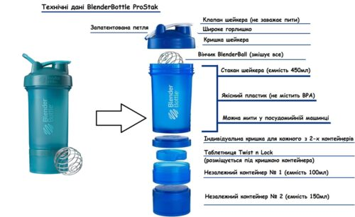 Шейкер спортивний BlenderBottle ProStak 22oz/650ml з 2-ма контейнерами Teal (ORIGINAL) фото 5