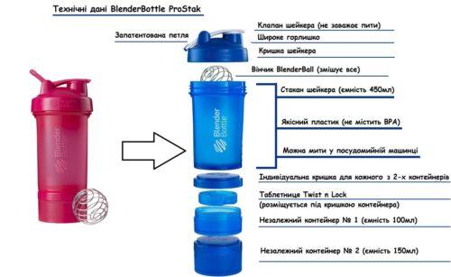 Шейкер спортивний BlenderBottle ProStak 22oz/650ml з 2-ма контейнерами Pink FL (ORIGINAL) фото 4