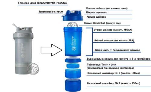 Шейкер спортивний BlenderBottle ProStak 22oz/650ml з 2-ма контейнерами Grey (ORIGINAL) фото 5