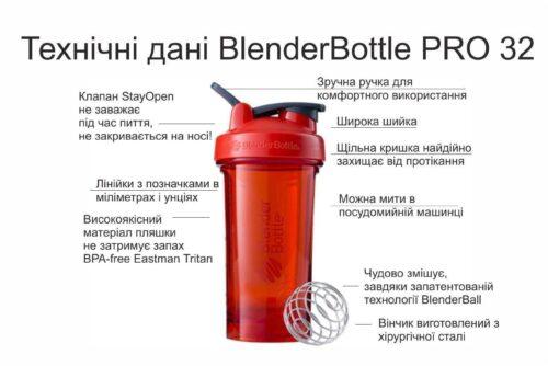 Спортивная бутылка-шейкер BlenderBottle Pro32 Tritan 940ml Cyan (ORIGINAL) фото 7
