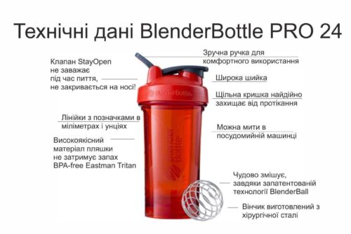 Спортивна пляшка-шейкер BlenderBottle Pro24 Tritan 710ml Green (ORIGINAL) фото 4