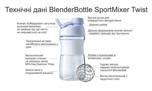 Спортивна пляшка-шейкер BlenderBottle SportMixer Twist 20oz/590ml White (ORIGINAL) фото 5