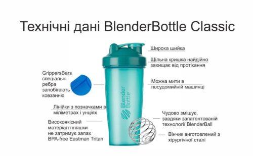 Шейкер спортивный BlenderBottle Classic 28oz/820ml Clear/Teal (ORIGINAL) фото 3
