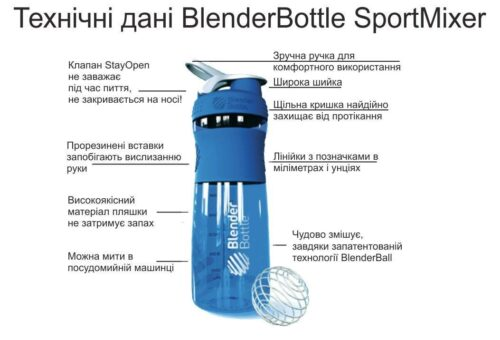 Спортивная бутылка-шейкер BlenderBottle SportMixer 20oz/590ml Аква (ORIGINAL) фото 3