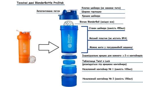 Шейкер спортивный BlenderBottle ProStak с шариком 650 мл оранжевый фото 3