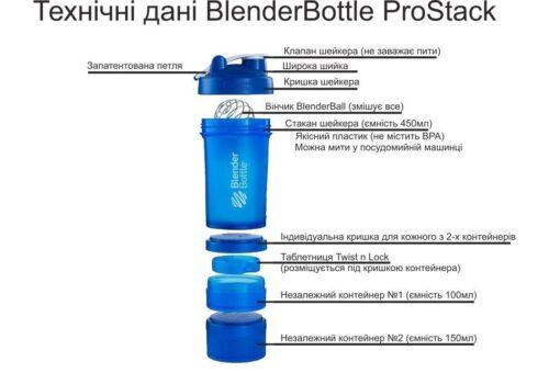 Шейкер спортивный BlenderBottle ProStak с шариком 650 мл зеленый фото 4