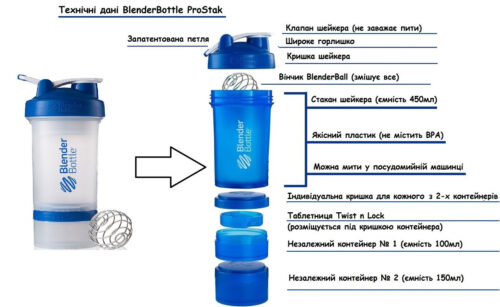 Шейкер спортивный BlenderBottle ProStak с шариком 650 мл Прозрачный-Синий фото 3