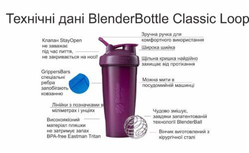 Шейкер спортивный BlenderBottle Classic Loop 20oz/590ml Clear/Red (ORIGINAL) фото 5