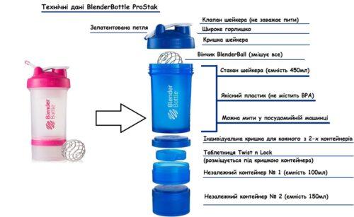Шейкер спортивный BlenderBottle ProStak с шариком 650 мл Прозрачный-Розовый фото 3