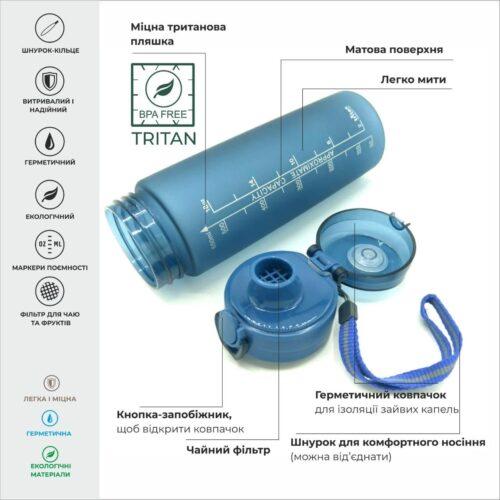 Пляшка для води CASNO 650 мл KXN-1157 Tritan Синя фото 3